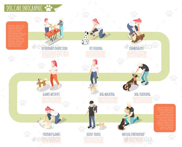 Ordinary Life Of Man And His Dog Isometric Infographic - People Characters