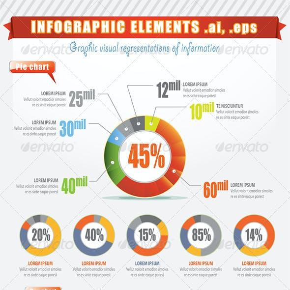 Infographic Elements / Visual Representations