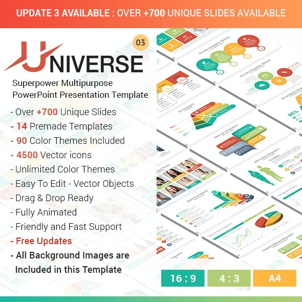 Universe Multipurpose Business Solutions PowerPoint Presentation Templates