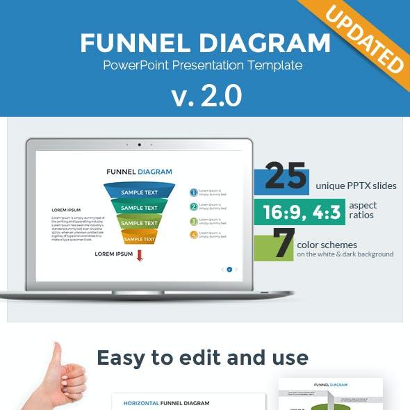 Funnel Diagram PowerPoint Presentation Template