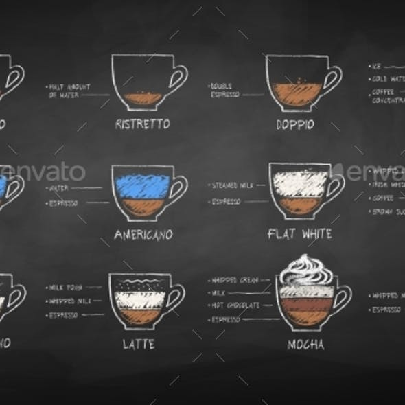 Chalked Set of Black and Milk Coffee Recipes