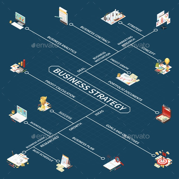 Business Strategy Isometric Flowchart - People Characters