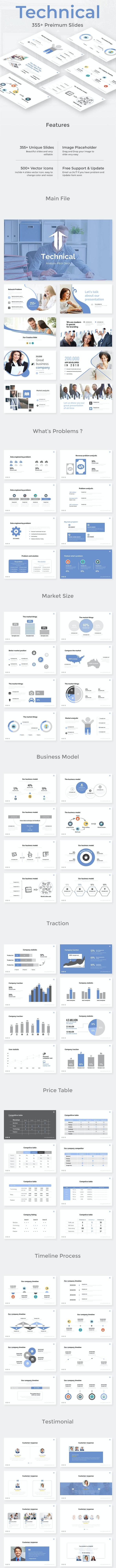 Technical Analysis Pitch Deck Google Slide Template - Google Slides Presentation Templates