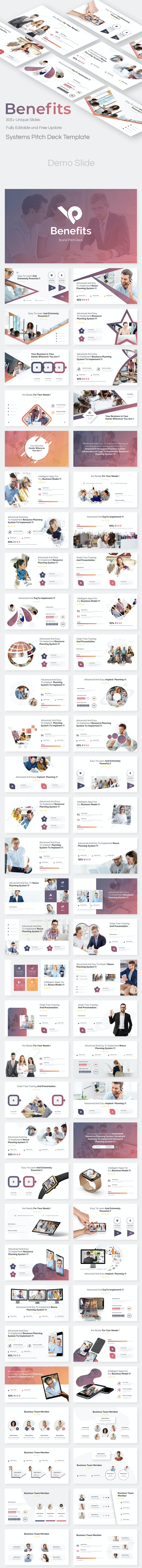 Brand Benefits Pitch Deck Powerpoint Template - Business PowerPoint Templates
