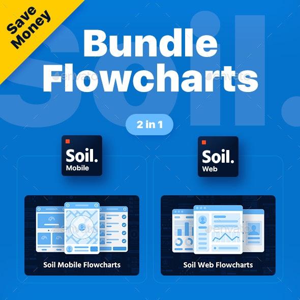 Bundle - Soil Flowcharts - User Interfaces Web Elements