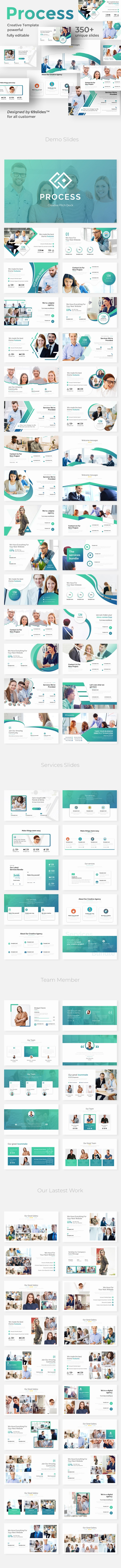 Creative Process Pitch Deck Powerpoint Template - Business PowerPoint Templates