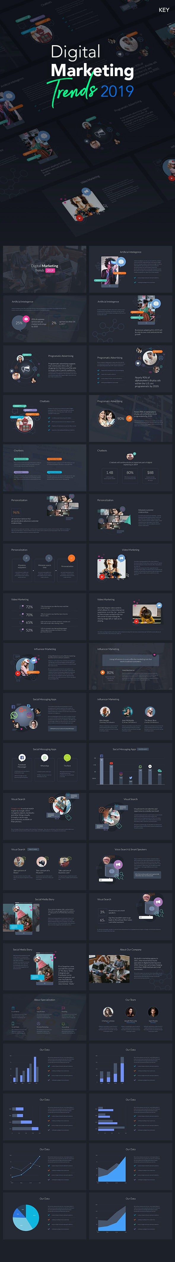 Digital Marketing 2019 - Keynote Template - Keynote Templates Presentation Templates