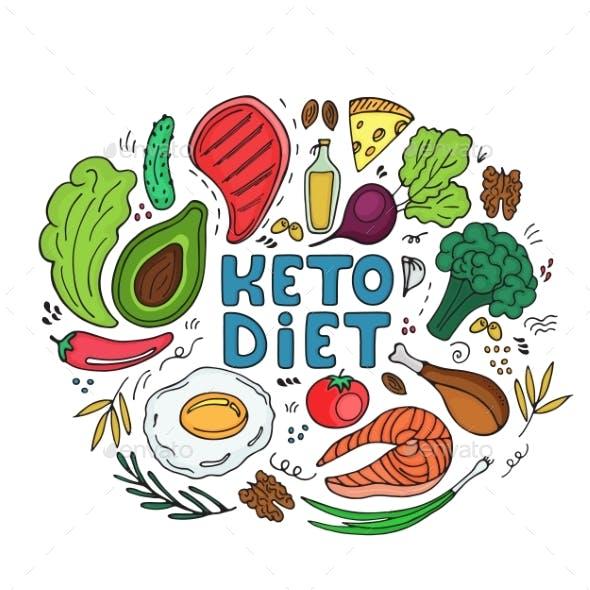 Keto Paleo Diet Hand Drawn Banner
