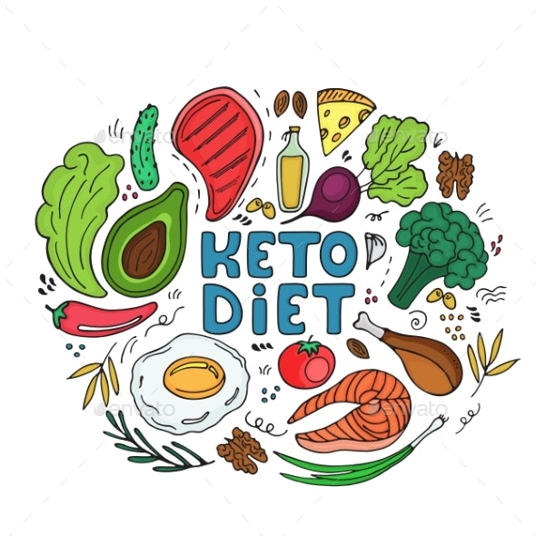 Keto Paleo Diet Hand Drawn Banner - Food Objects