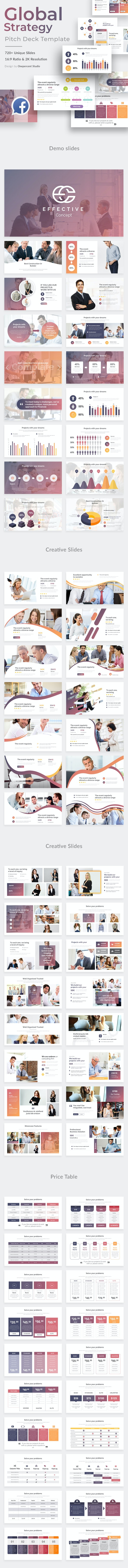 Global Strategies 3 in 1 Pitch Deck Bundle Powerpoint Template - Business PowerPoint Templates