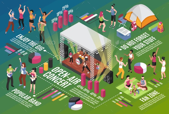 Open Air Music Festival Infographics - Miscellaneous Conceptual