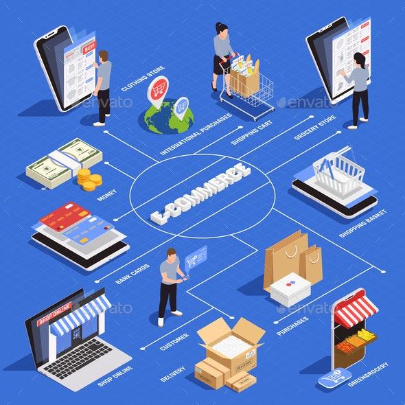 Mobile Shopping Isometric Flowchart - Web Technology