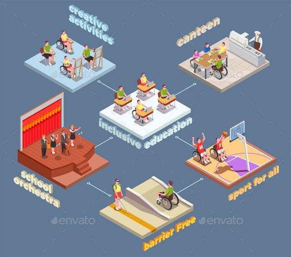 Inclusive Education Isometric Composition - Miscellaneous Conceptual