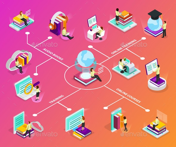 Online Learning Isometric Infographics - Web Technology