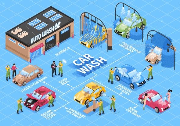 Auto Wash Isometric Flowchart - Industries Business