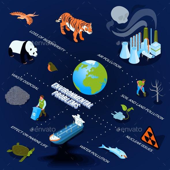 Pollution Isometric Flowchart - Miscellaneous Conceptual