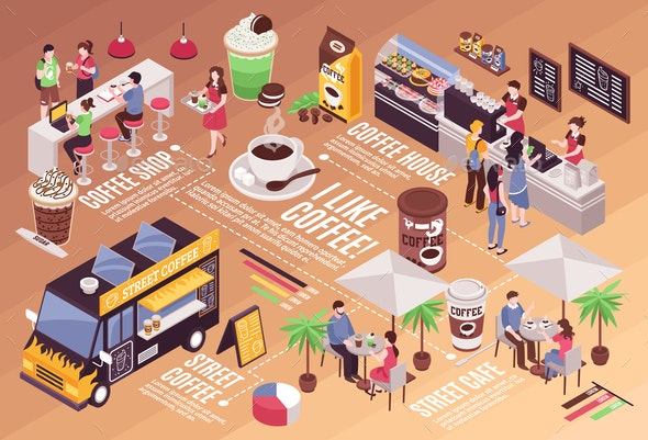 Coffee House Isometric Infographics - Food Objects