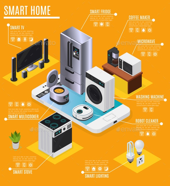 IOT Isometric Infographic Composition - Man-made Objects Objects