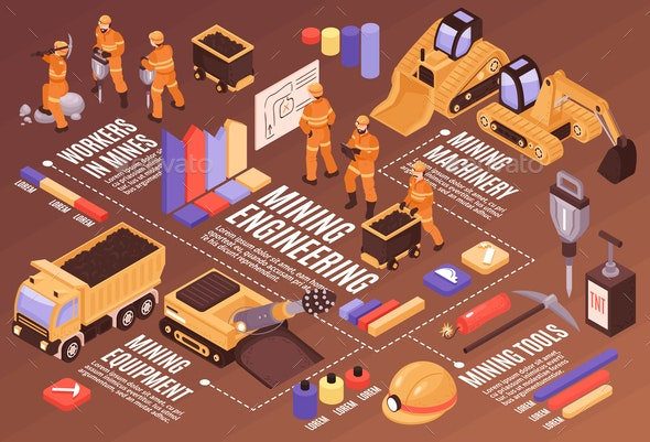 Isometric Mining Tools Flowchart - Industries Business