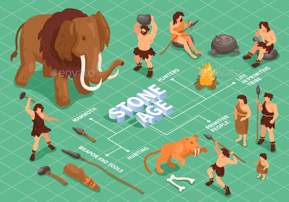 Ancient People Isometric Flowchart - People Characters