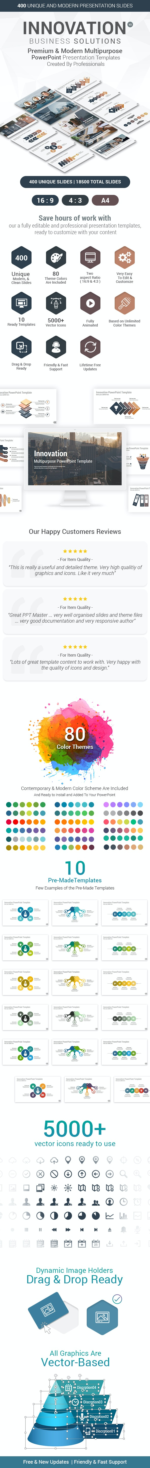 innovation Multipurpose PowerPoint Presentation Template - Business PowerPoint Templates