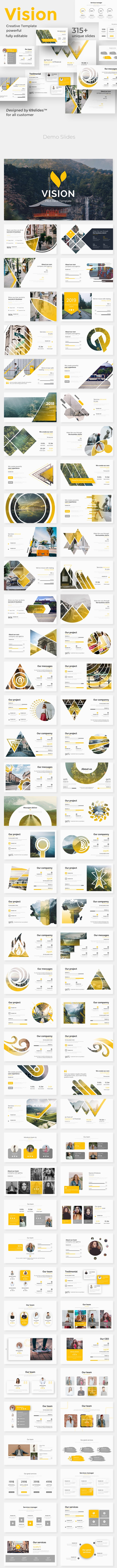 Vision Board Pitch Deck Powerpoint Template - Creative PowerPoint Templates