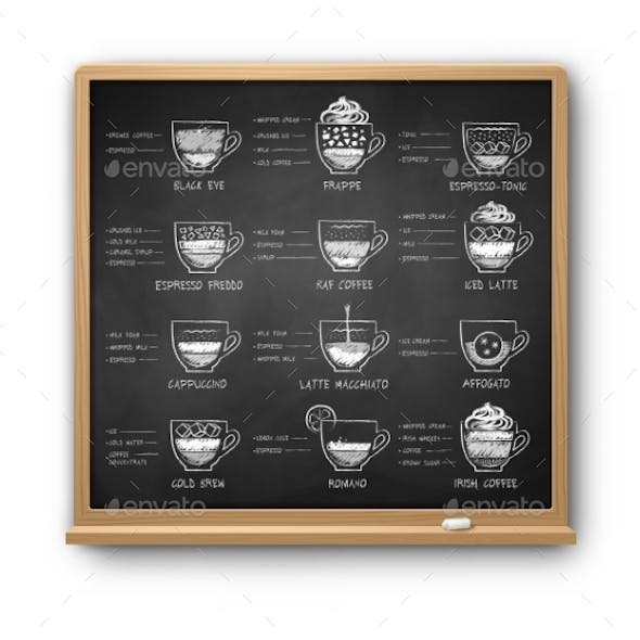 Square Chalkboard with Coffee Recipes