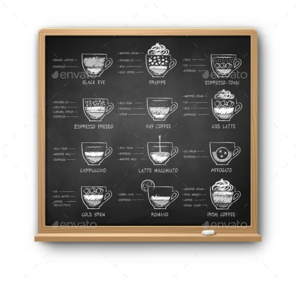 Square Chalkboard with Coffee Recipes - Man-made Objects Objects