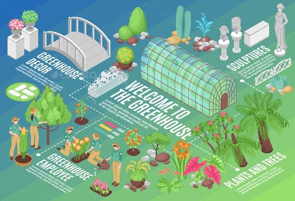 Botanical Garden Flowchart - Flowers & Plants Nature