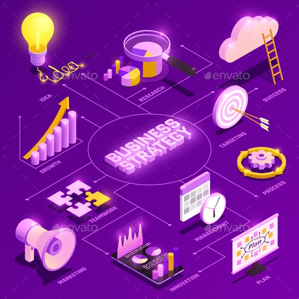 Business Strategy Flowchart - Concepts Business