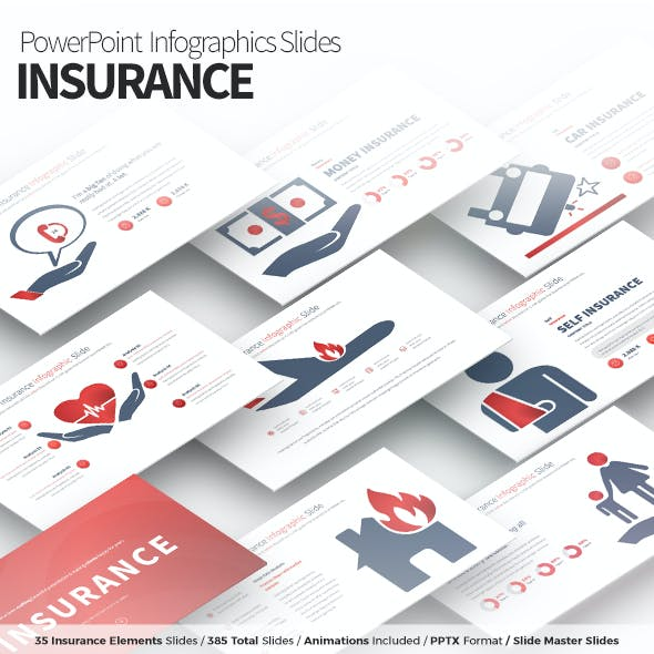 Insurance - PowerPoint Infographics Slides