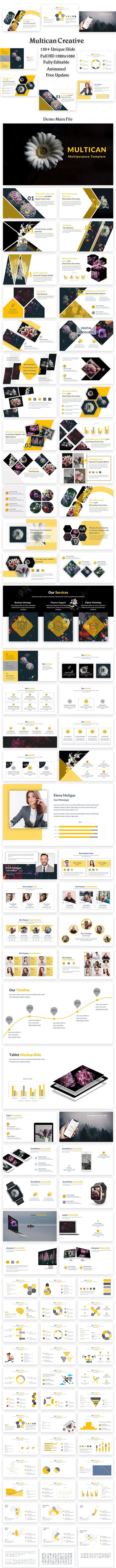 Multican Creative PowerPoint Template - Creative PowerPoint Templates