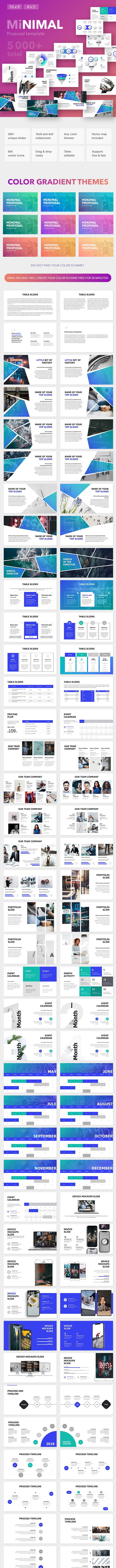 Minimal Clean - Creative Keynote Templates