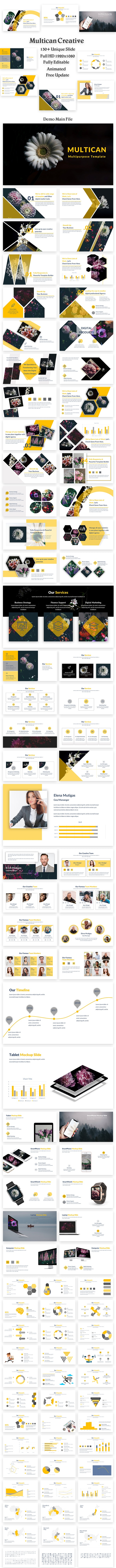 Multican Creative Google Slide Template - Google Slides Presentation Templates