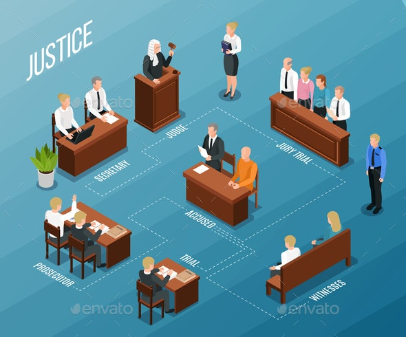 Court Hearing Isometric Flowchart - People Characters