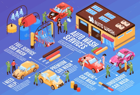 Isometric Car Wash Flowchart - Industries Business