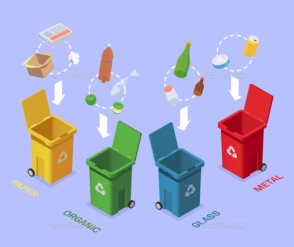 Waste Separating Bins Composition - Industries Business