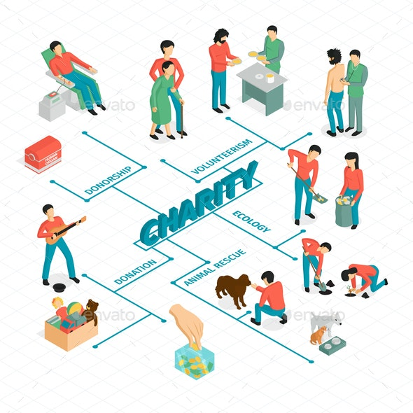Isometric Charity People Flowchart - Miscellaneous Conceptual