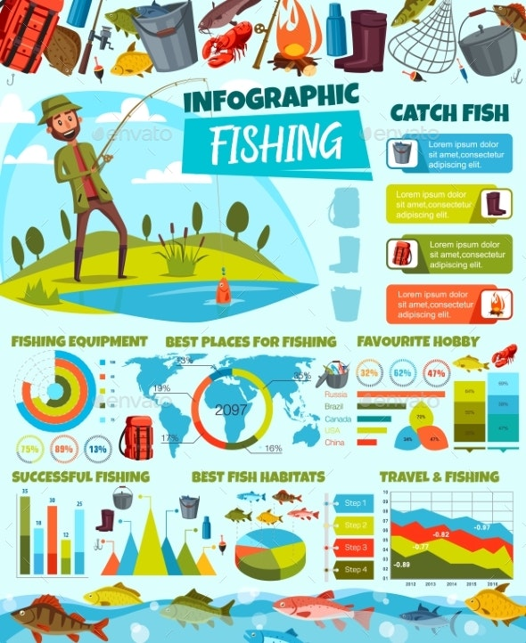 Fishing Infographic, Fish Catch Diagram Charts - Sports/Activity Conceptual