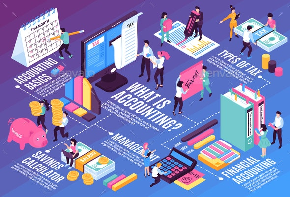 Financial Accounting Isometric Flowchart - Business Conceptual