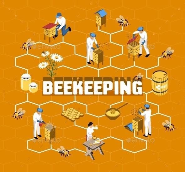 Beekeeping Isometric Flowchart - Animals Characters