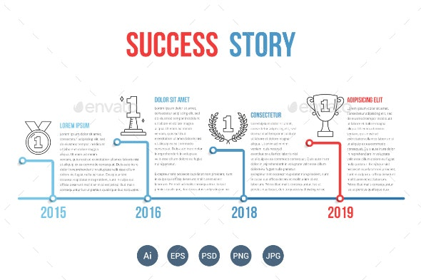 Success Story - Timeline - Infographics