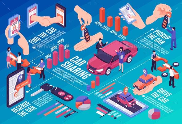 Car Sharing Infographic Flowchart - Miscellaneous Vectors