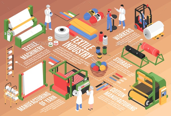 Textile Factory Isometric Flowchart - Industries Business