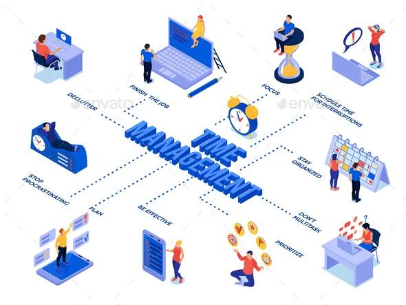 Time Management Isometric Flowchart - Concepts Business