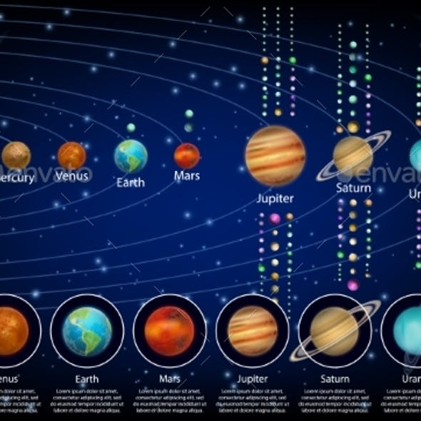 Solar System Planets and Their Moons