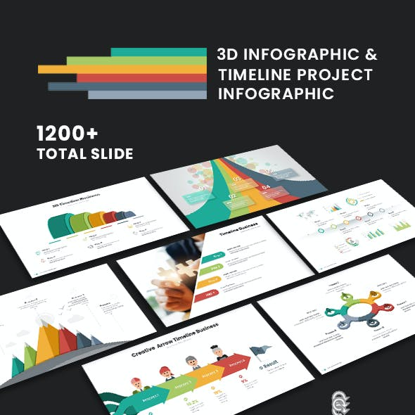 3D Infographic & Timeline Presentation Template