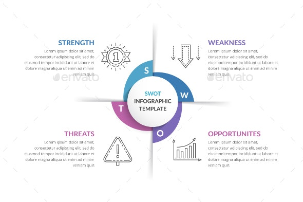 SWOT Analysis Diagram - Infographics