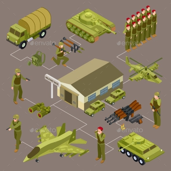 Military Base Isometric Vector Concept - Miscellaneous Vectors