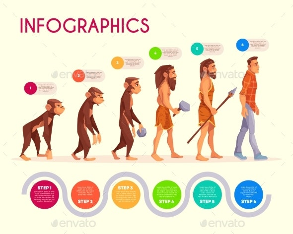 Human Evolution Infographics Time Line Transform - People Characters